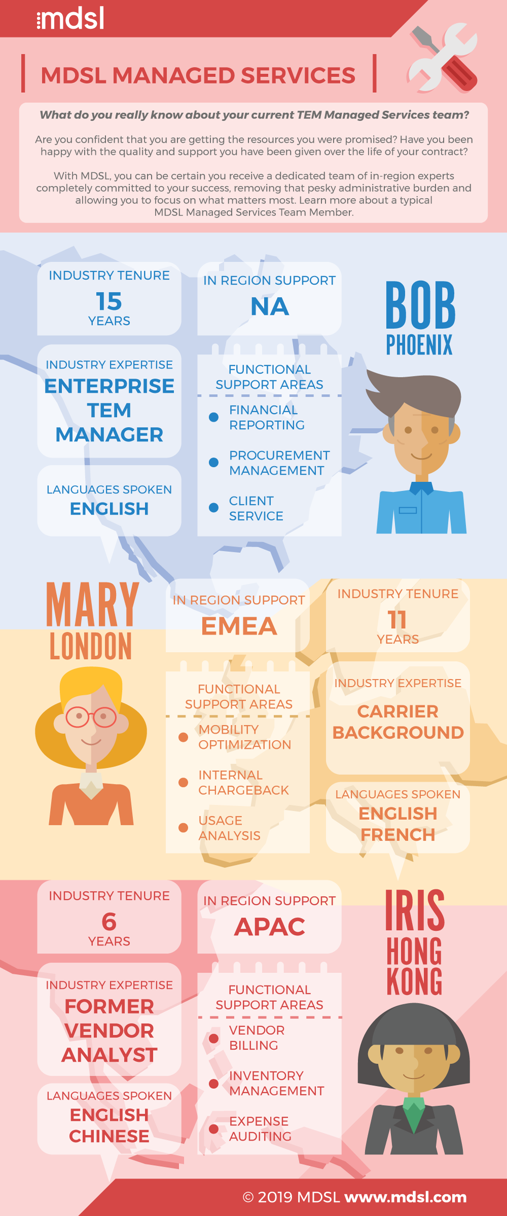 MDSL-Managed-Services-Infographic